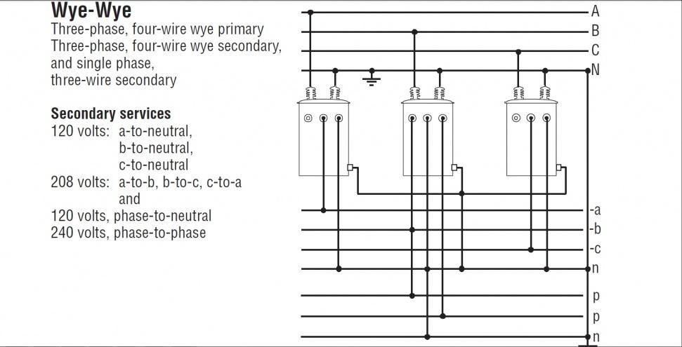 240 volt three phase WYE? | Electrician Talk | Wye Wiring Diagrams 208 120 Volt |  | Electrician Talk