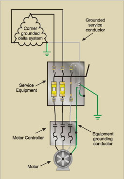 1 Vs 3 Phase Contactor together with 11 4192 in addition Handy Information in addition Simple Latching Relay Circuit Diagram in addition Motor Reverse. on 480 volt 3 phase wiring diagram