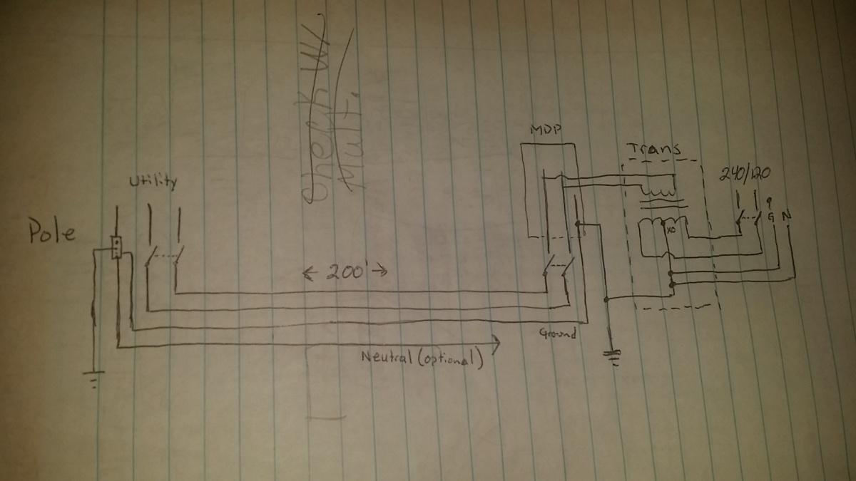 480-120/240 transformer grounding - Electrician Talk ...