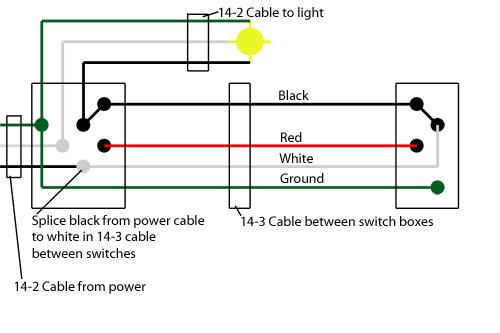 [DHAV_9290]  Dead end three-way - Electrician Talk - Professional Electrical Contractors  Forum | Dead End 3 Way Wiring Diagram |  | Electrician Talk