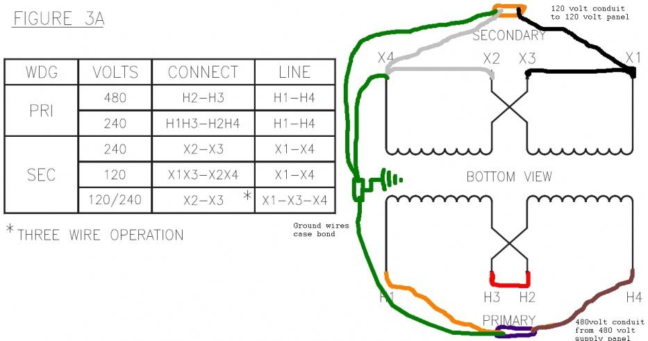 480 Volt Corner Grounded Delta System
