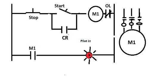 20 amp circuit for residential bathrooms