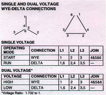 low voltage vs high voltage motor wiring low image delta vs wye electrician talk professional electrical on low voltage vs high voltage motor wiring