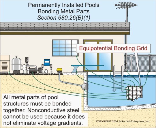 Pool Bonding Electrician Talk Professional Electrical