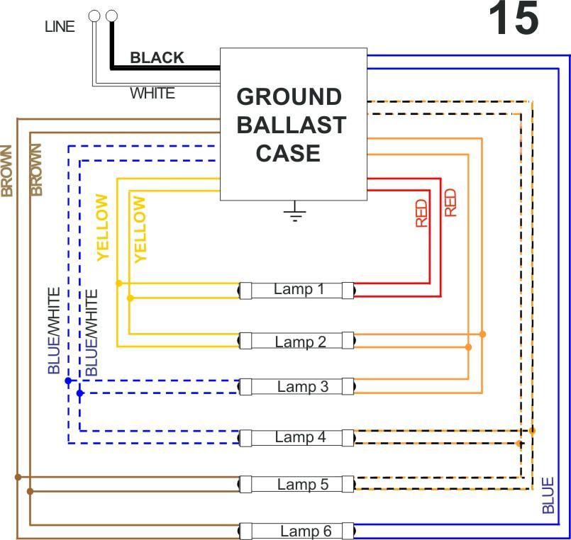 sylvania ballast wiring diagram sylvania electronic ballast sylvania ballast wiring diagram triad ballast wiring diagram nilza net