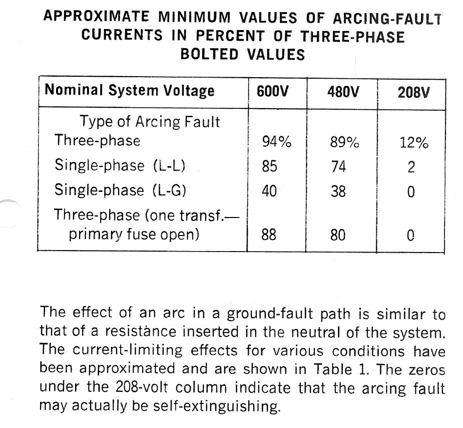 AFCI in 2017-arc-fault-1.jpg