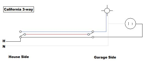 three way switching standard coast carter electrician talk rh electriciantalk com California 3-Way Switch Diagram wiring diagram california 3 way switch