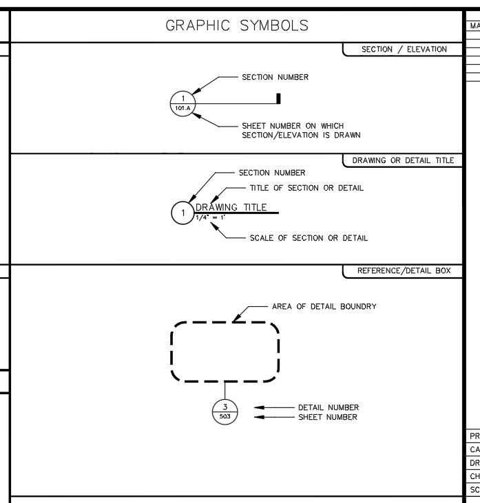 Blueprint reading-callout.jpg