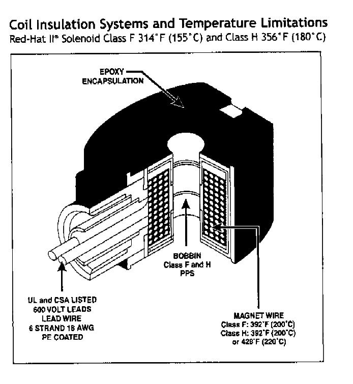 woodward solenoid wiring diagram