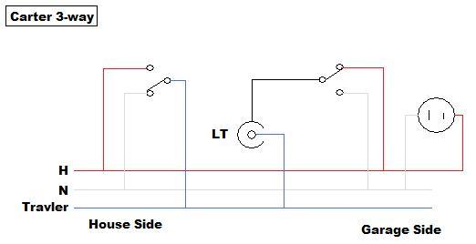 Carter System? | Electrician Talk