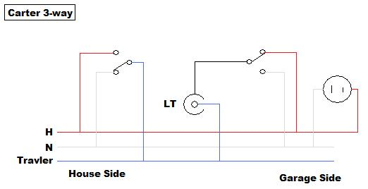 Three way switching standard, coast, carter - Electrician ... on 3 way outlet wiring, 3 way troubleshooting, 3 way switch diagram, 3 way wiring circuit, 3 way starter, 3 way introduction, 3 way switching diagram, 3 way parts, 3 way fuse, 3 way switches diagram, 3 way lighting diagram, 3 way installation, 3 way water pump, 3 way dimensions, 3 way frame, 3 way plug wiring, 3 way generator, 3 way switch connections, 3 way door, 3 way sensor diagram,