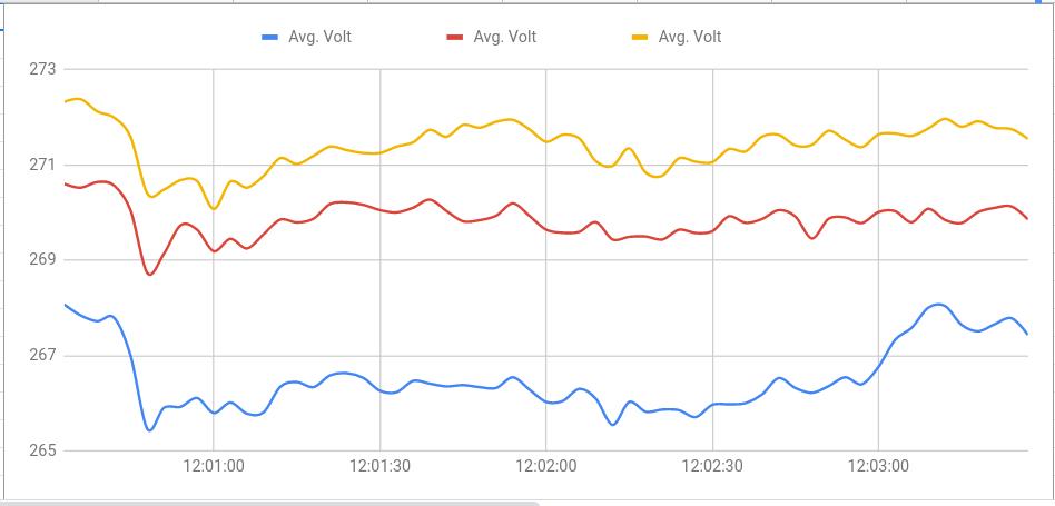 25 hp Wye Delta motor problem-chart.png