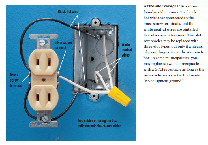 how a GFCI receptacle works if there is no ground wire connect to it ...
