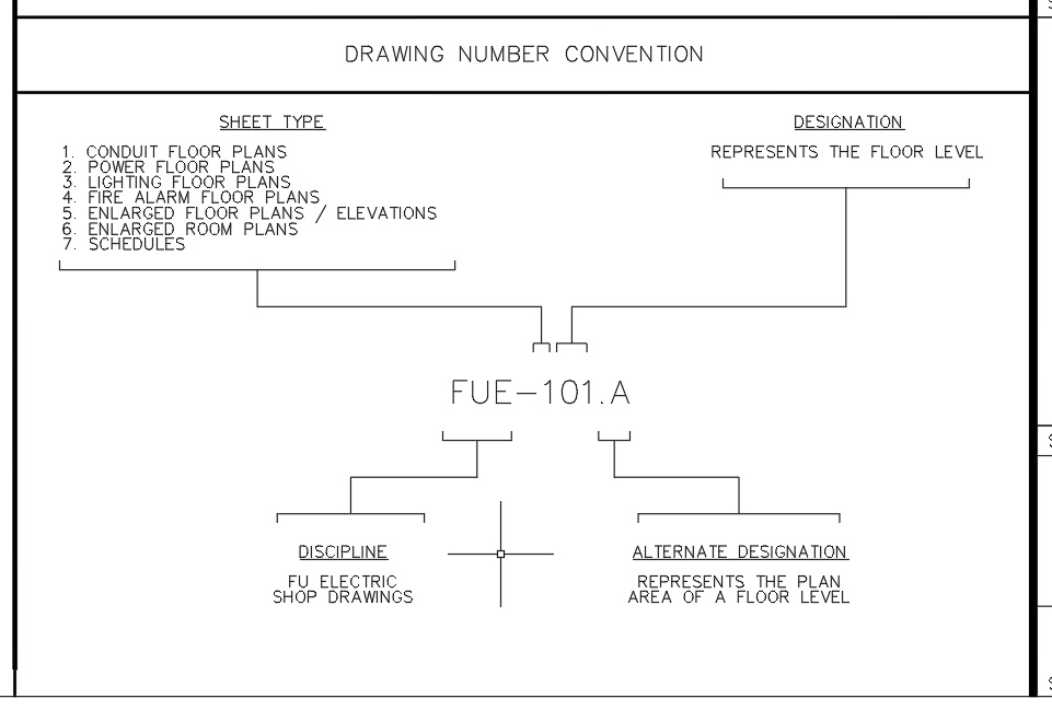 Blueprint reading-drawing-convention.jpg