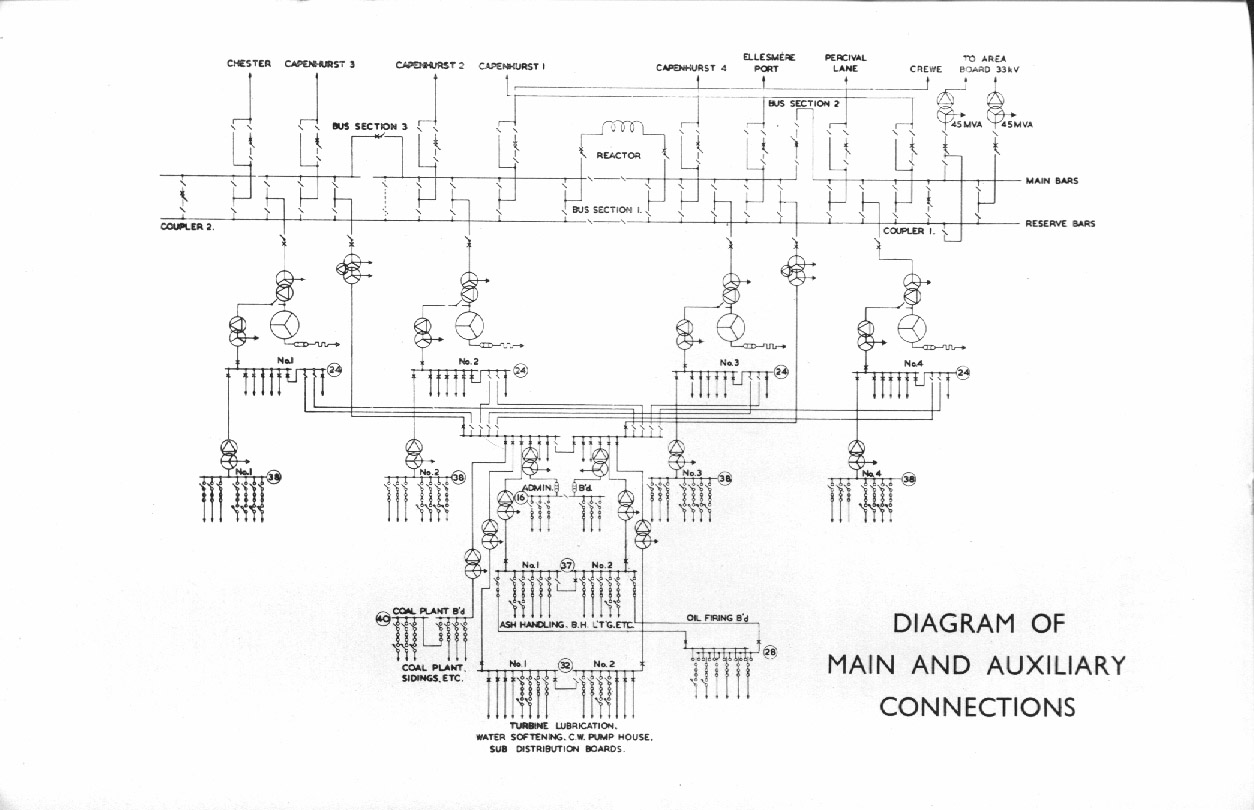 wrg 3749] power plant wiring diagramince power station electrical_diagram jpg