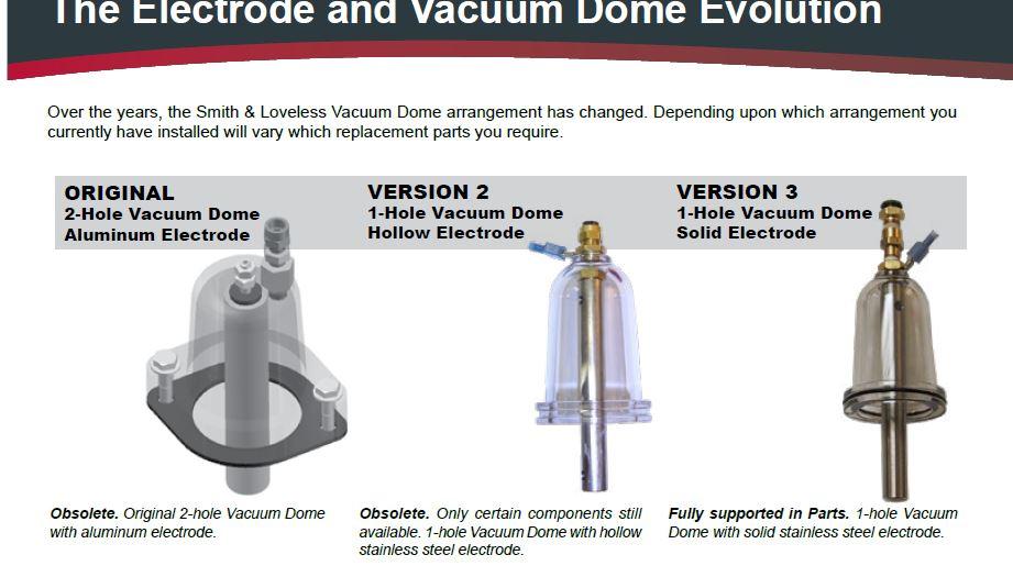 Smith and Loveless electrode vacuum sensor-electrode.jpg