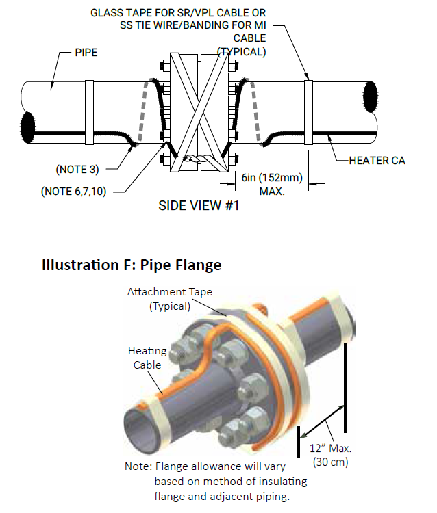 Heat Trace-flange.png