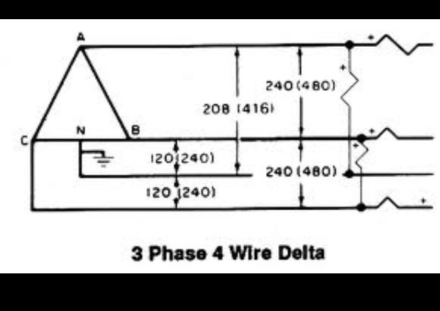 240 3phase Or 208 3phase - Electrician Talk