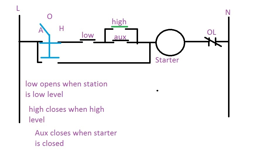 Float Switch Logic Diagram Help For Apprenticeship