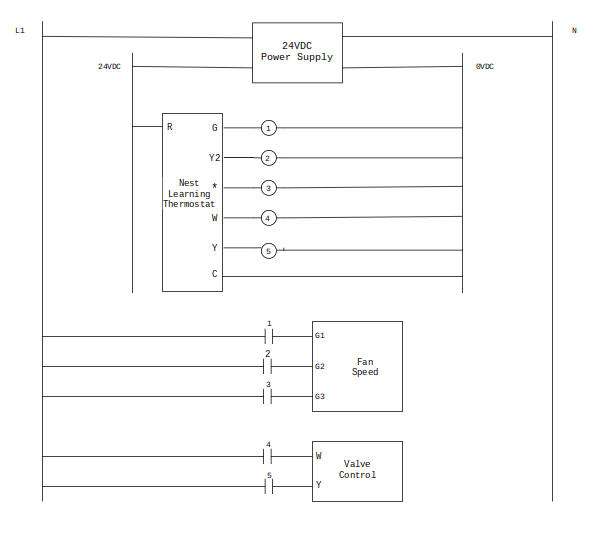 Commercial Electric 3 Speed Fan Switch Wiring Diagram from www.electriciantalk.com