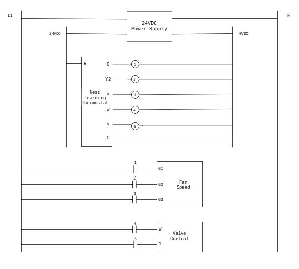 Whalen Hvac Thermostat Wiring - Wiring Diagrams Delete on