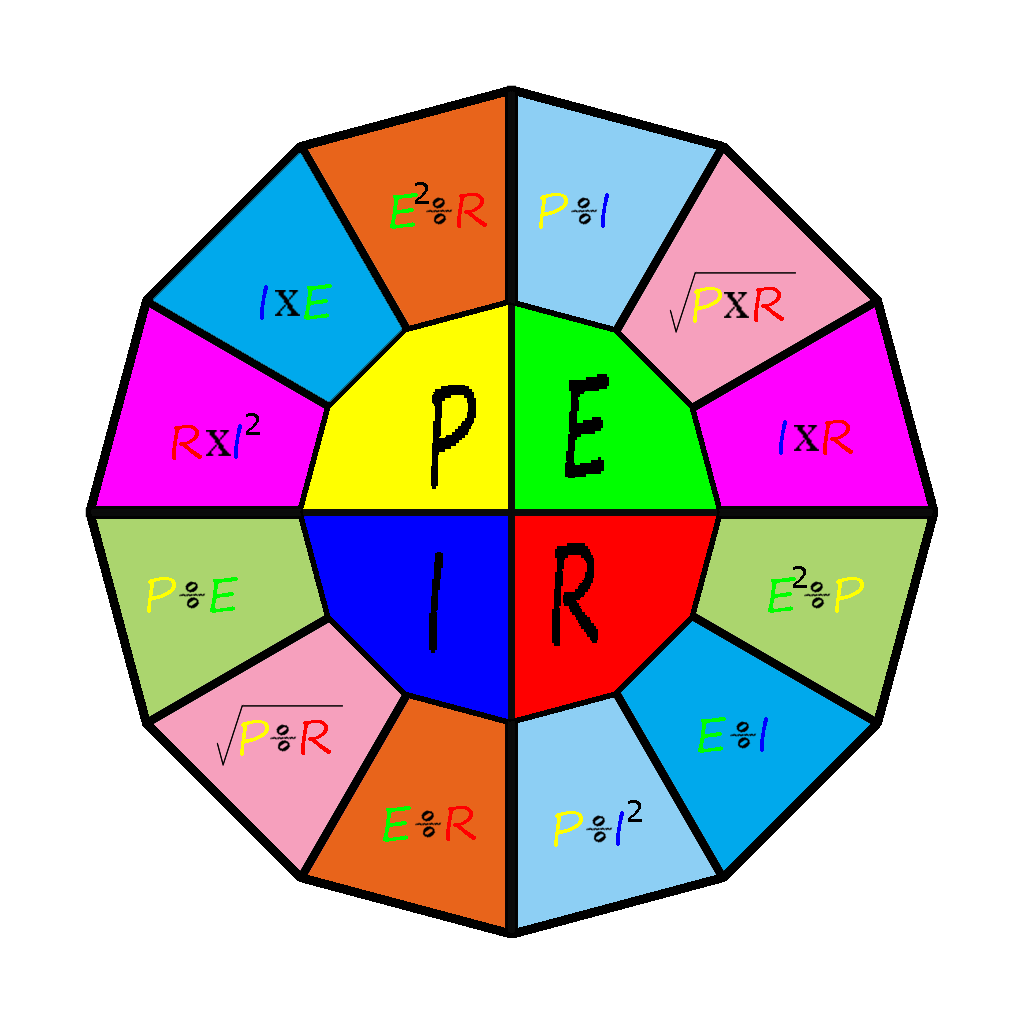 Ohms Pyramid-ohms-wheel-colour-coded.png