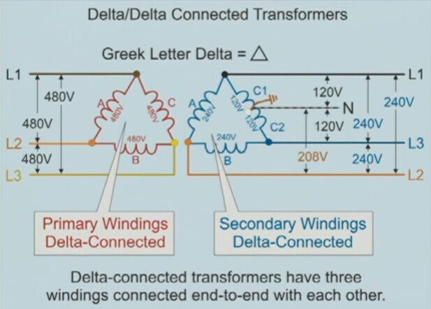 has anyone ever wire a delta to delta transformer? - Electrician