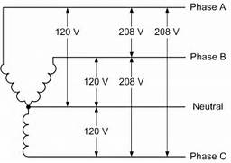How Can Lights Be On 208v Electrician Talk