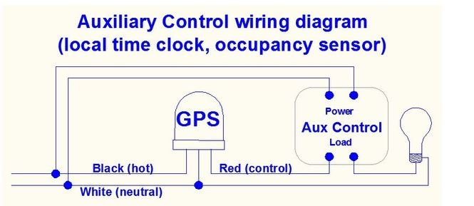 photocell with time on control-time-clock-wiring.jpg