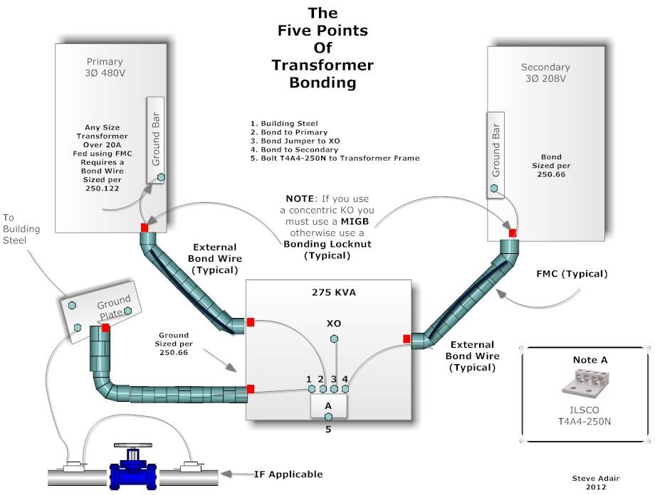 nyc electrical code and building codes-transformer-bonding-steve-adair5.jpg