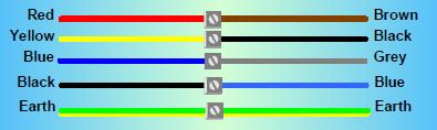3 phase plug wiring colours 3 image 3 phase plug wiring diagram colours wiring diagram on 3 phase plug wiring colours
