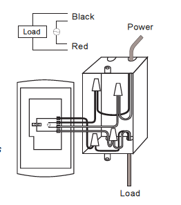 Dpst Thermostat