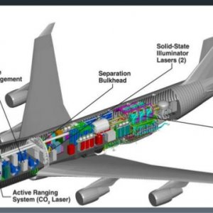 boeing-yal-1-usa-airborne-laser-system
